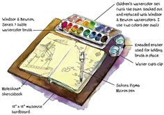 watercolor sketch kits for road trips | Art Supplies (Watercolor Sketching Kit)