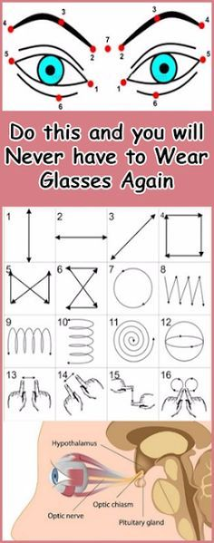 Do this and you will Never have to Wear Glasses Again