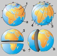 Geology, Education, Learning, Children, School, Geography, Globe, Young Children, Boys