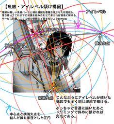 "omao on Twitter: ""魚眼パースその他の構造について、この辺押さえとけば絵としてはそれっぽくなるよっていうのと、それぞれに対する僕の思いをざっくりまとめてみたので参考にしてみてください… "" Body Reference Drawing, Art Reference Poses, Figure Drawing, Perspective Drawing Lessons, Perspective Sketch, Digital Painting Tutorials, Digital Art Tutorial, Manga Drawing Tutorials, Drawing Techniques"