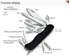 cheapo knockoff swiss army knife it looks like the pliers might be ok to usn in a franken tool