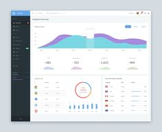 Marketing Dashboard on Behance
