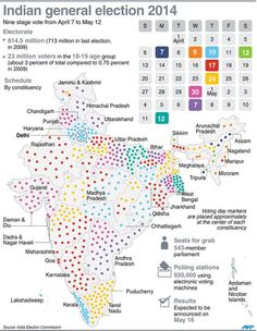 2014 India election. ...