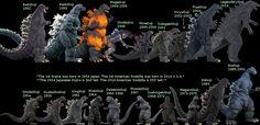 1954--2014 Godzilla Family Tree *Updated* | Godzilla 2014 Movie - Scified.com