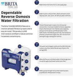 Brita BRDROS Undersink Reverse Osmosis Water Filtration System, Blue.  Filtered Water On-Demand The convenient Brita Total360 BRDROS under sink filtration system provides clean great-tasting water quickly and efficiently No more expensive trips to the store for bottled water or wasting time filling water pitchers. ... Reverse Osmosis Water, Reverse Osmosis System, Bottled Water, Water Filtration System, Water Pitchers, Under Sink, Water Filter, Wasting Time, Filters
