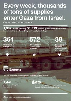 The truth about Israel and Gaza:  DOWN WITH REPLACMENT THEOLOGY!!!!!!!!  Gen. 12:3
