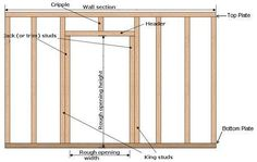 How to Frame a New Interior Wall & Door Frame. For Bathroom and to re-do closets