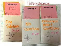 Sorting Activity: Solving Systems of Equations