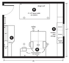 Quilting room floorplan