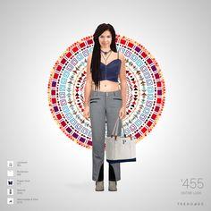 الزي الأزياء التي أدلى بها Eman استخدام الملابس من Marmot, Pepper Knot, Nordstrom, Abercrombie & Fitch, Landsend. تم إنشاء المظهر على ترينداج.
