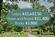 How to get out of college debt free