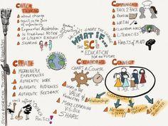 5Cs in Education