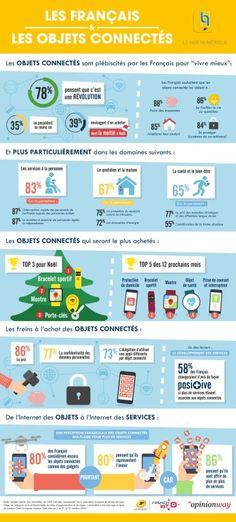 Rayane Abdelaoui (@RayaneAbdelaoui) | Twitter Co Working, France, Service, Smart Home, Map, Digital, Internet, Twitter, Press Release