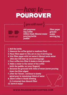 How to use the Pourover Coffee Brewing Method