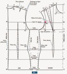 BD : ligne de taille VV1: ligne des petites hanches WQ: ligne du bassin BV : hauteur des petites hanches BW: hauteur du bassin WX: largeu...
