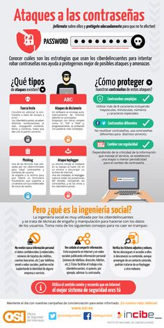 Ataques a las contraseñas #infografia #infographic #ciberseguridad Free Software Download Sites, Flipped Classroom, Hardware Software, Information Technology, Educational Technology, Computer Science, Arduino, Digital Marketing, Infographic