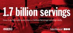 Interbrand – Best Global Brands 2013 - Coca-Cola