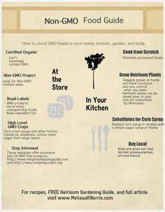 How to Avoid GMO Foods « Melissa K. Norris