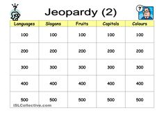 Quiz Game: Jeopardy (2)