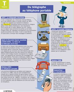 Fiche exposés : Du télégraphe au téléphone portable Ap French, French History, Learn French, Study French, Science For Kids, Science And Technology, What Is Knowledge, Flags Europe, School Information