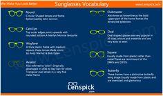 Sunglasses Vocabulary