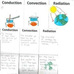 Heat Transfer Foldable: Conduction Convection Radiation for Interactive Notebook Science Worksheets, Science Resources, Science Education, Teaching Science, Heat Energy, Thermal Energy, 8th Grade Science, Science Classroom, Classroom Ideas