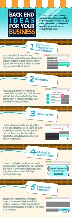 Business infographic : Business infographic : Your business should have a plan tailored to your specifi