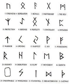 greek symbols and meanings love