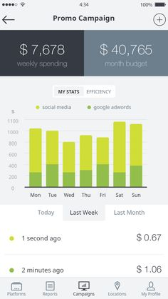 OptimaSales iPhone 6 App. Freebie - 365psd