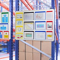 Visual Management, Project Management, Lean Project, Lean Manufacturing, Leadership Skill, Racking System, Workplace, Warehouse, Signage