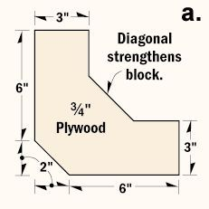 piston stop block clamp. #diy #handtools | madeira | pinterest, Innenarchitektur ideen