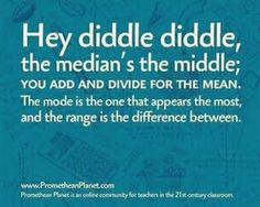 Great idea for teaching students to remember the difference between median, mean, and mode!