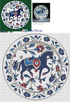 İznik çini tabak...Designed by Filiz Türkocağı...