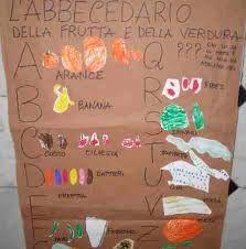 Risultati immagini per pinocchio scuola infanzia
