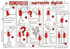 10 beneficios de la narración digital