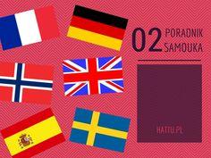 Zobacz kolejną część poradnika, z której dowiesz się, od czego zacząć naukę języka obcego.