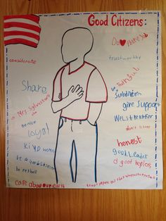 google image result for lcps org cms lib va  traits of a good citizen defined by 2nd graders