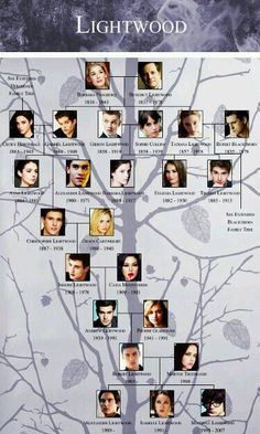 Blackthorn Family Tree Fictional Family Trees Pinterest The