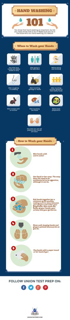 you know that hand washing is important but do you really know how to do it make sure you re in the know with our hand washing 101 basics
