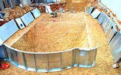 Step by step how to build an in ground pool using a Pool Kit