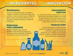 ¿Cómo crees que puedes lograr innovar en tus estudios o área de trabajo? #Educación #Innovación
