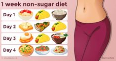 Walking Plan For Weight Loss 21-Day Challenge - Go Fit Stay Healthy
