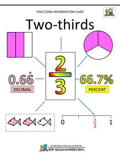 learning fractions thirds 2