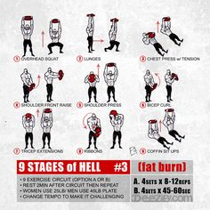 Circuit Training Workout - 9 Stages of Hell 3
