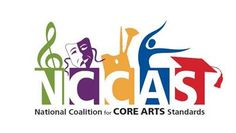 NCCAS - National Core Arts Standards Conceptual Framework for Arts Learning common-core-for-art-teachers Writing Curriculum, Common Core Curriculum, Curriculum Planning, Common Core Art, Conceptual Framework, Arts Integration, Learn Art, Elementary Music, Elementary Schools