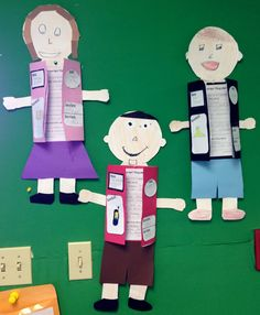 Cute idea for biographies.- good literacy/history activity