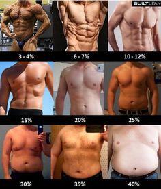 男女別理想の体型。男と女の「理想」のズレをご覧ください