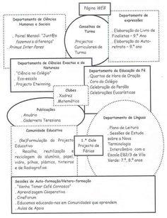 FESTA FINALISTAS PRÉ-ESCOLAR - Pesquisa Google