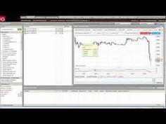 Handelen in forex bij IG, deel 1 Forex Trading, Chart, Youtube, Youtube Movies