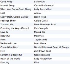 narrowed down a billion songs into one wedding playlist(: